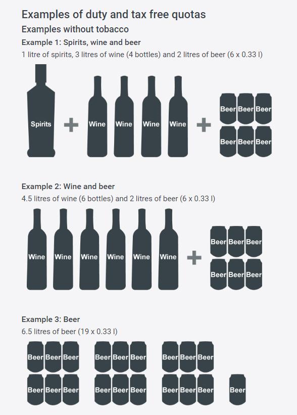 Norwegen Alkohol 2016