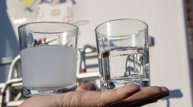 Sicheres Trinkwasser im Wohnmobil