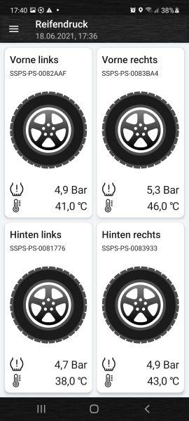 Alle Reifen sind geprüft