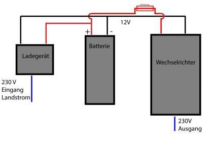Batterie-Wohnmobil-02.jpg